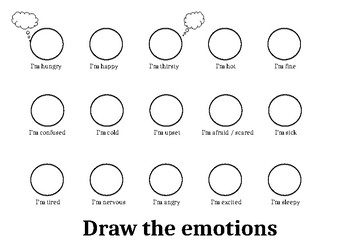 How are your feelings? - Emotions