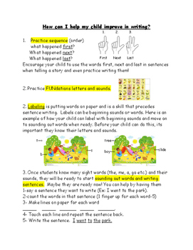 How can I help my child with writing Parent Resource