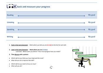 How can I measure my progress?