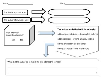 How did the Author make the text interesting? Graphic Organizer