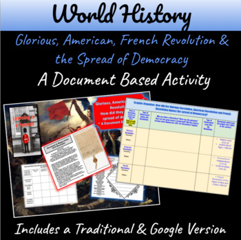 How did the Glorious, American & French Revolutions spread Democracy? Mini-DBQ