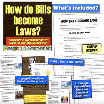 How do Bills become Laws? Learn Law-Making Process in Persuasive Competition!