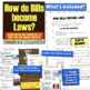 How do Bills become Laws? Learn Law-Making Process in Pers