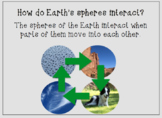 How do Earth's spheres interact?