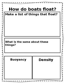 How do boats float?