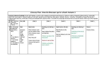 How do dinosaurs go to school? -Weekly Literacy Plan