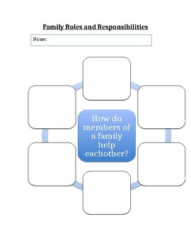 How do members of a family help each other graphic organizer