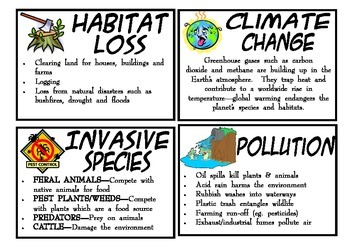 Endangered Animals- How do species become threatened?