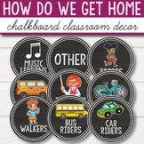 How do we get home - Chalkboard Classroom Decor
