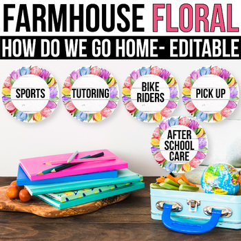 How do we go home EDITABLE, Farmhouse Floral Classroom Decor