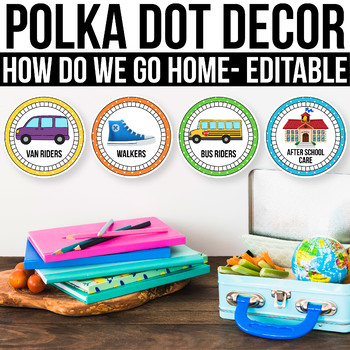 How do we go home EDITABLE, Polka Dot Classroom Decor, Polka Dot Theme Decor