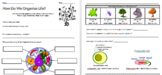 How do we organize life flip chart?