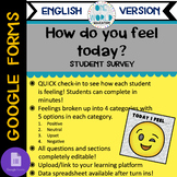 How do you feel today? Student Survey (Google Form) Englis