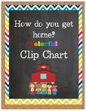 Chevron How do you get home? Colorful Clip Chart