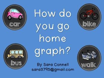 How do you go home?