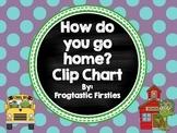 How do you go home? Transportation Clip Chart/Frog Theme