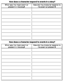 How does a character respond to events in a story? Worksheet