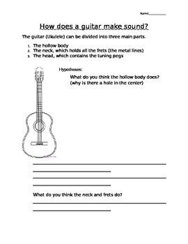 How does a guitar make sound