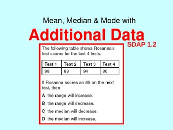 How does additional data affect the mean, median and mode?