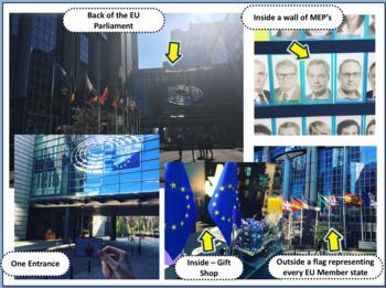 How does the European Union Work EU
