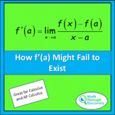 How f'(a) might fail to Exist