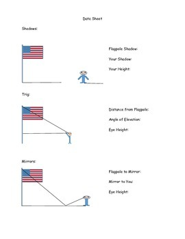 How high Does the Flagpole Fly?