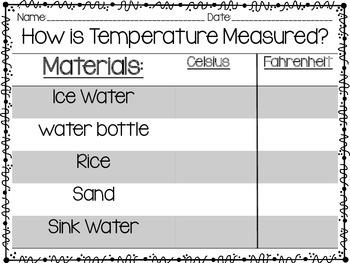 How is Temperature Measured Lab