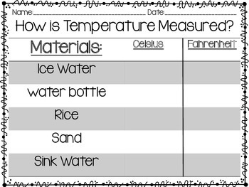 How is Temperature Measured Lab