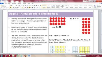 How is maths taught in Primary Schools