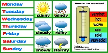 How is the Weather? A Fun Weather Activity Chart/Game