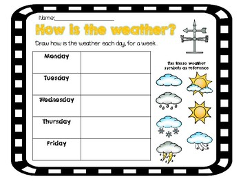 How is the weather? Chart