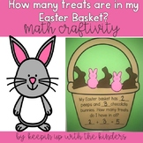 How many treats are in my Easter Basket? Counting/Addition Craft