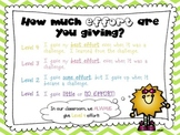 How much effort are you giving? Poster