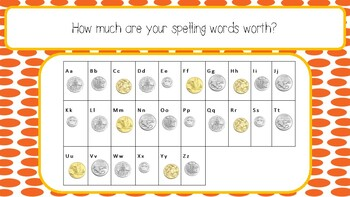 How much is a word worth AUSTRALIAN COINS