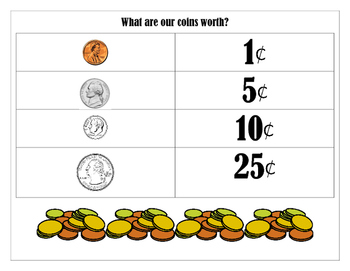 How much is your word worth? Spelling, Math, Literacy, Word Work K-5
