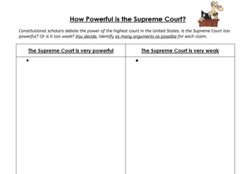 How powerful is the US Supreme Court