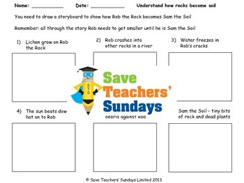 How rock becomes soil Lesson plan and Worksheet (to go wit