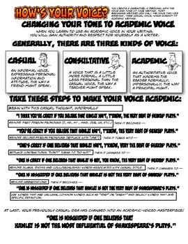 How's Your Voice? An Academic Voice Primer