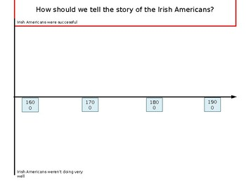 How should we tell the story of the Irish Americans? A two-lesson migration...