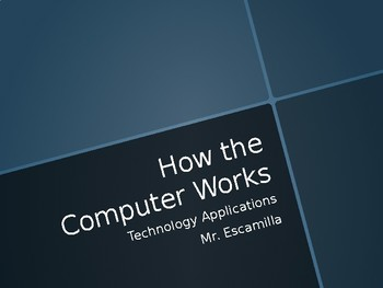 How the Computer Works PowerPoint (Internal Hardware, Storage, Processes, OS)