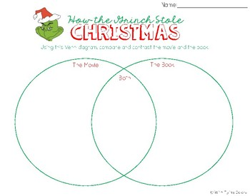 how the grinch stole christmas activity movie and book venn - How The Grinch Stole Christmas Activities