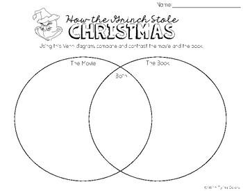 How the Grinch Stole Christmas Activity (Movie and Book Venn)