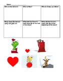How the Grinch Stole Christmas Characters and Setting Worksheet