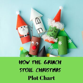 How the Grinch Stole Christmas Plot Chart