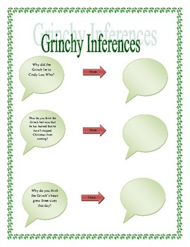 How the Grinch Stole Christmas Read Aloud (Inferences)