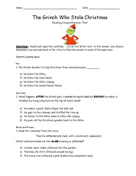 How the Grinch Stole Christmas Tests