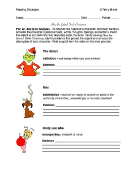 How the Grinch Stole Christmas Video Activities