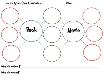 How the Grinch Stole Christmas compare/contrast book and movie with writing.