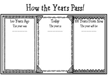 How the Years Pass...A 100 Day Celebration!