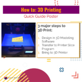 How to: 3D Print